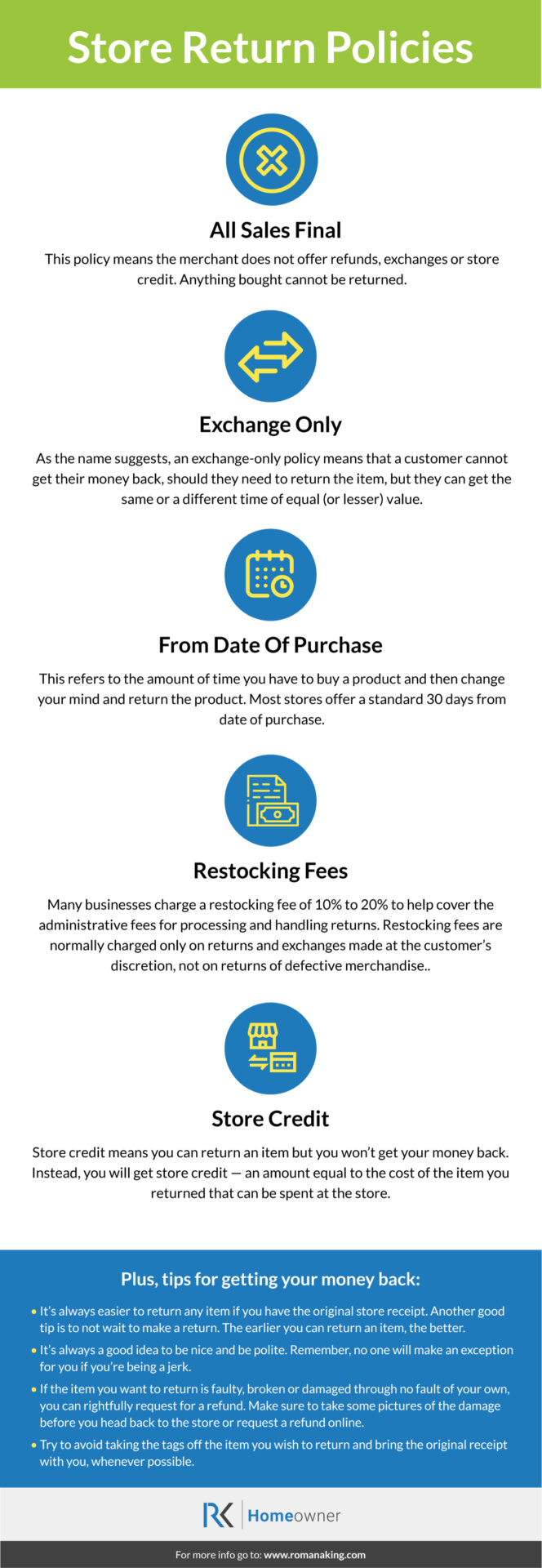 Infographic store return policy rules plus tips to get money back